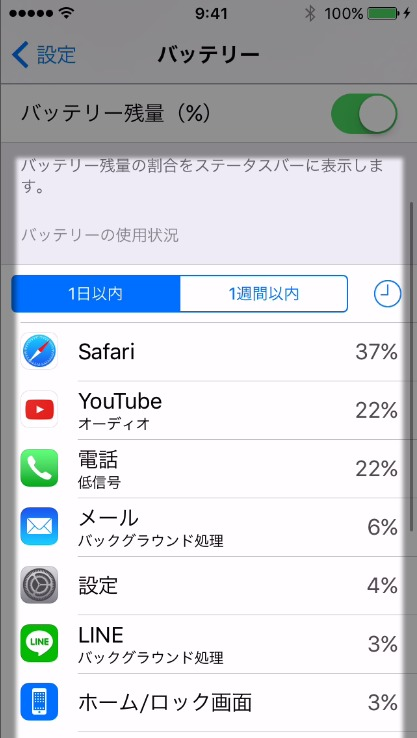 iPhoneアプリごとのバッテリー消費を確認