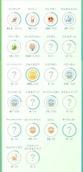 ポケモンGOメダル各種