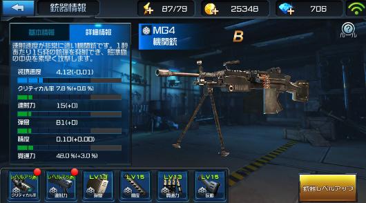 武器レベルアップ