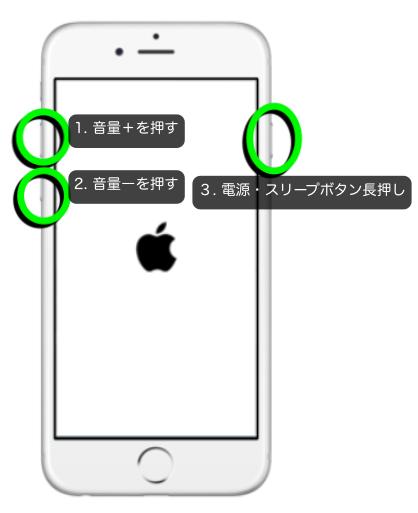 アイフォン8 の強制再起動の方法
