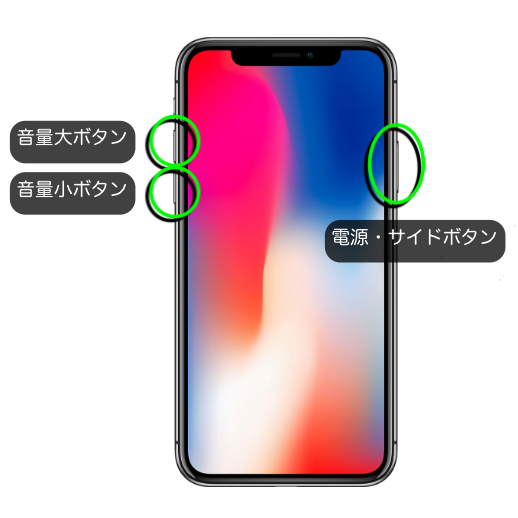 iPhone X の強制再起動(リセット)の方法