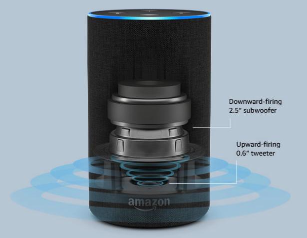 Echo 360°全方向スピーカー