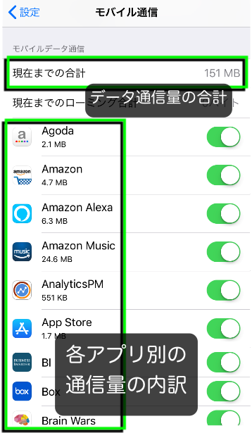 アイフォンの通信データ量の確認方法