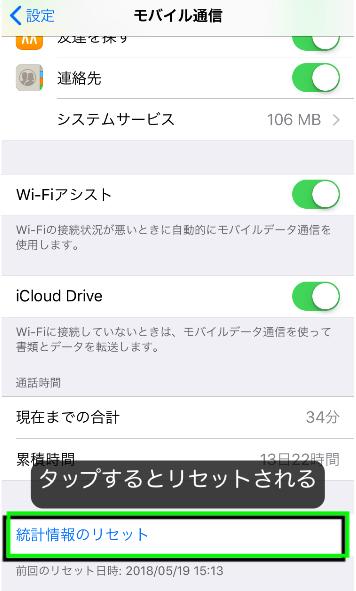 アイフォンの通信データ量のリセット
