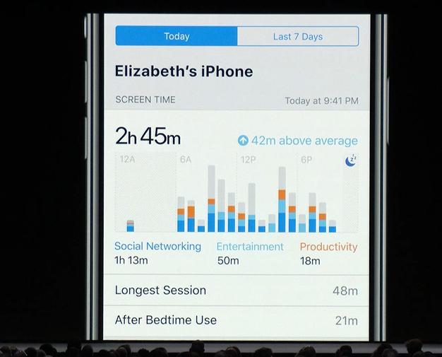 iOS12新機能 スクリーンタイム