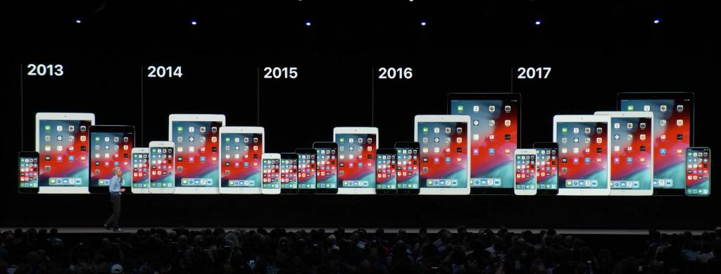 iOS12対応機種