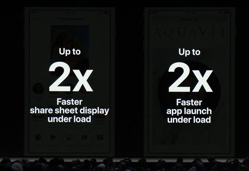 iOS12パフォーマンス性能は倍に